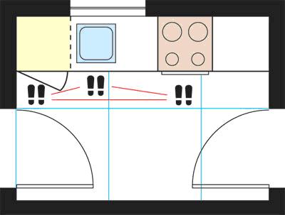 Совет от Экомебели - Проектирование и планировка кухни, фотография №7